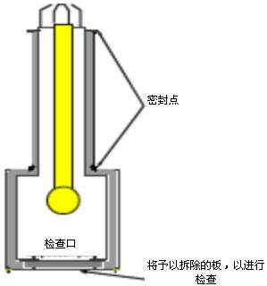 尿素喷头驱动电路图