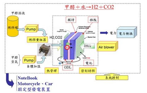 fake fuel cell oakley sunglasses  micro fuel