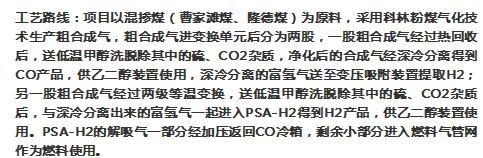 陕西榆能化学煤制乙二醇项目设计评审 长周期设备开工16 / 作者:654262293 / 帖子ID:3008462,23306664